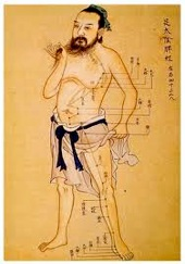 Chinese pressure points